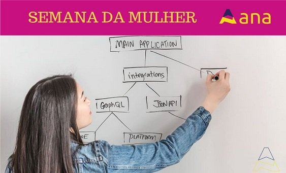 Palestra empreendedorismo feminino - Anacenter
